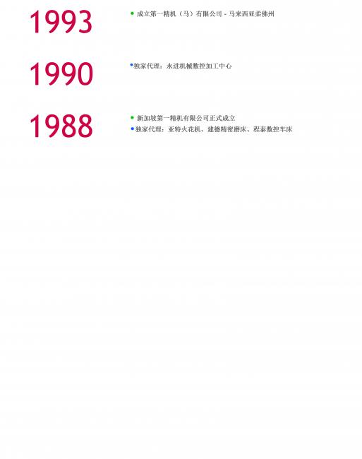 milestone-chinese-page-3